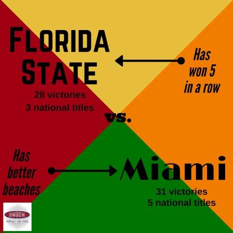 Hey, everybody! It's FSU-Miami week! Um ... hello? Anyone? Hello?